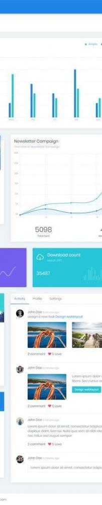 Bootstrap博客论坛数据统计后台模板