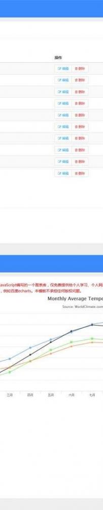 简洁的网站管理后台页面layui模板