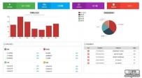 商户销售统计图表页面模板
