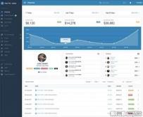 蓝色的销售业务统计管理Bootstrap后台模板