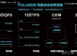 阿里云数据库polardb发布,PolarDB到底有什么优势?