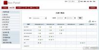 搜索引擎优化工具(Seo Panel) 3.11.0免费下载