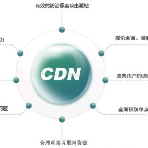 CDN有用吗?我的网站到底需不需要CDN加速?